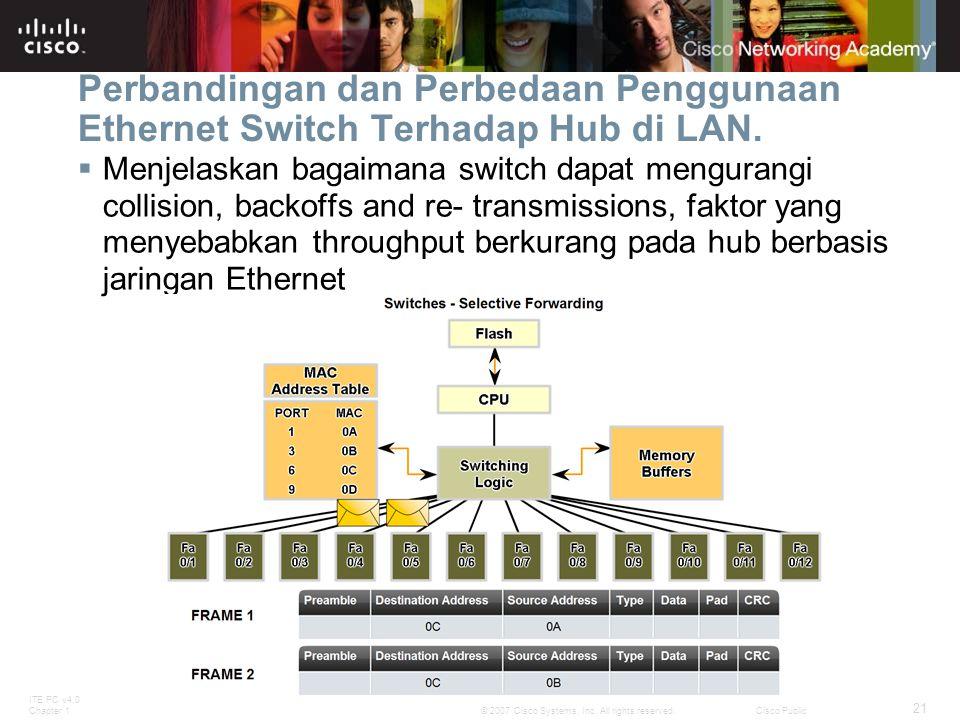 ITE PC v4.0 Chapter 1 21 © 2007 Cisco Systems, Inc. All rights reserved.Cisco Public Perbandingan dan Perbedaan Penggunaan Ethernet Switch Terhadap Hu