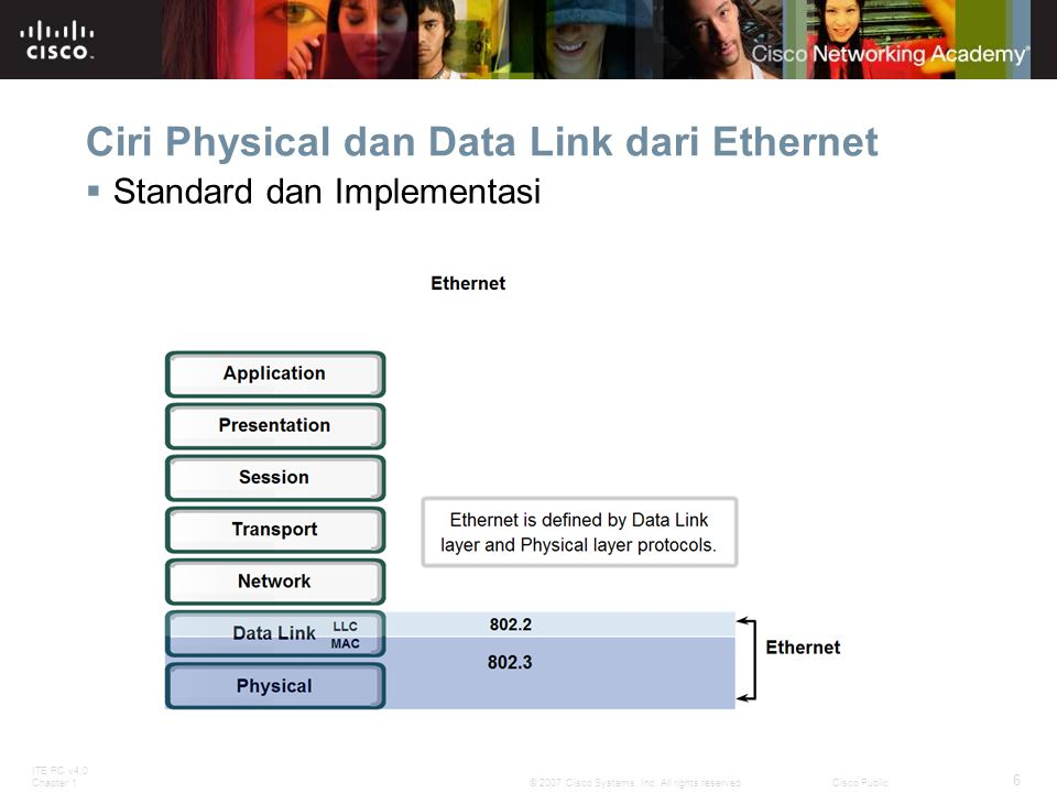 ITE PC v4.0 Chapter 1 6 © 2007 Cisco Systems, Inc. All rights reserved.Cisco Public Ciri Physical dan Data Link dari Ethernet  Standard dan Implement