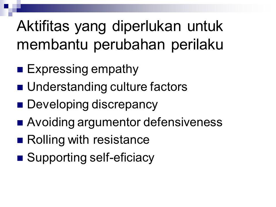 Aktifitas yang diperlukan untuk membantu perubahan perilaku Expressing empathy Understanding culture factors Developing discrepancy Avoiding argumento