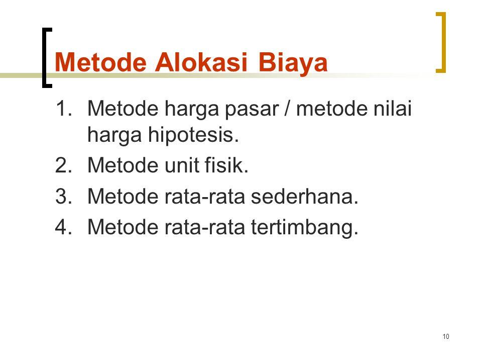 10 Metode Alokasi Biaya 1.Metode harga pasar / metode nilai harga hipotesis.