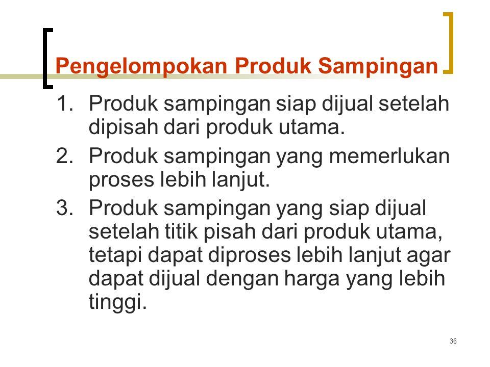 36 Pengelompokan Produk Sampingan 1.Produk sampingan siap dijual setelah dipisah dari produk utama.