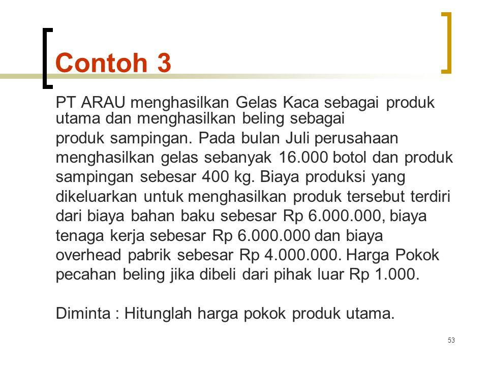 53 Contoh 3 PT ARAU menghasilkan Gelas Kaca sebagai produk utama dan menghasilkan beling sebagai produk sampingan.