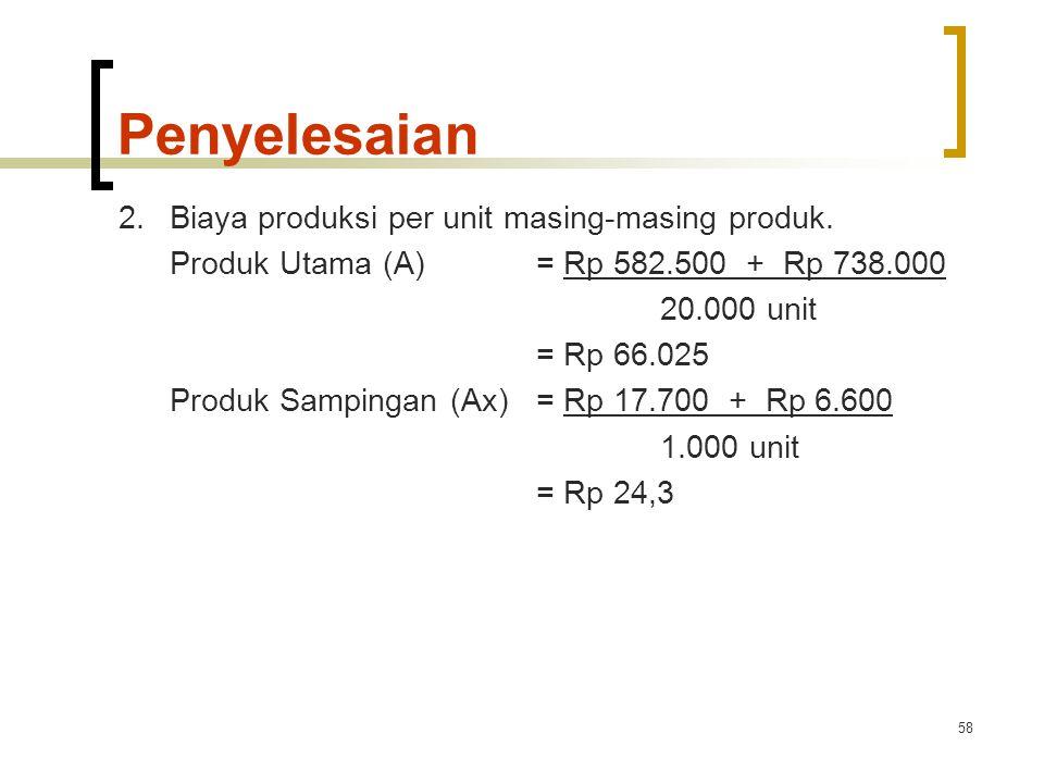 58 Penyelesaian 2.Biaya produksi per unit masing-masing produk.