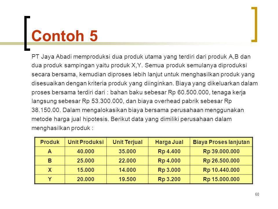 60 Contoh 5 PT Jaya Abadi memproduksi dua produk utama yang terdiri dari produk A,B dan dua produk sampingan yaitu produk X,Y.