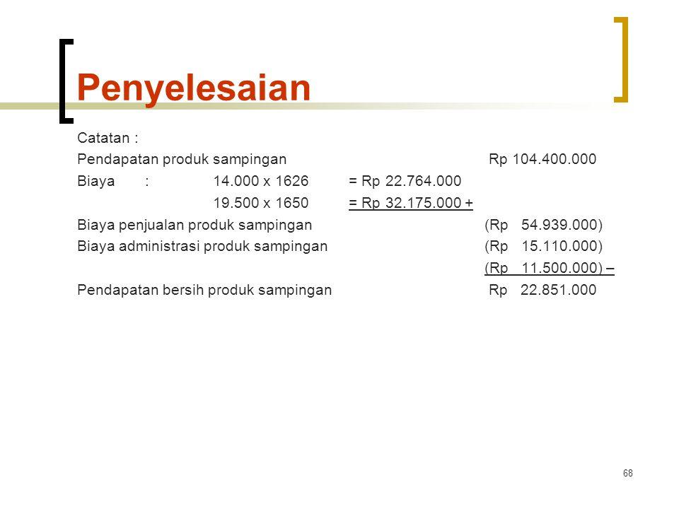 68 Penyelesaian Catatan : Pendapatan produk sampingan Rp 104.400.000 Biaya:14.000 x 1626= Rp 22.764.000 19.500 x 1650= Rp 32.175.000 + Biaya penjualan produk sampingan(Rp 54.939.000) Biaya administrasi produk sampingan(Rp 15.110.000) (Rp 11.500.000) – Pendapatan bersih produk sampingan Rp 22.851.000