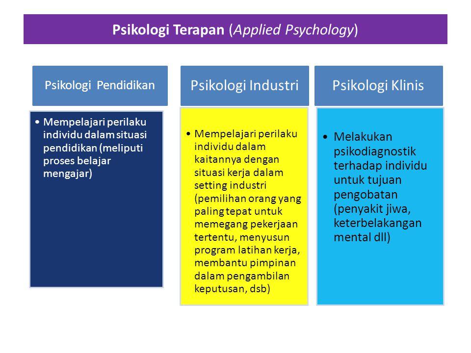 Psikologi Teoritis (Pure Psychology) Psikologi Umum Mempelajari kegiatan/aktivitas psikis manusia secara umum (inteligensi, berfikir dll) Psikologi Kh