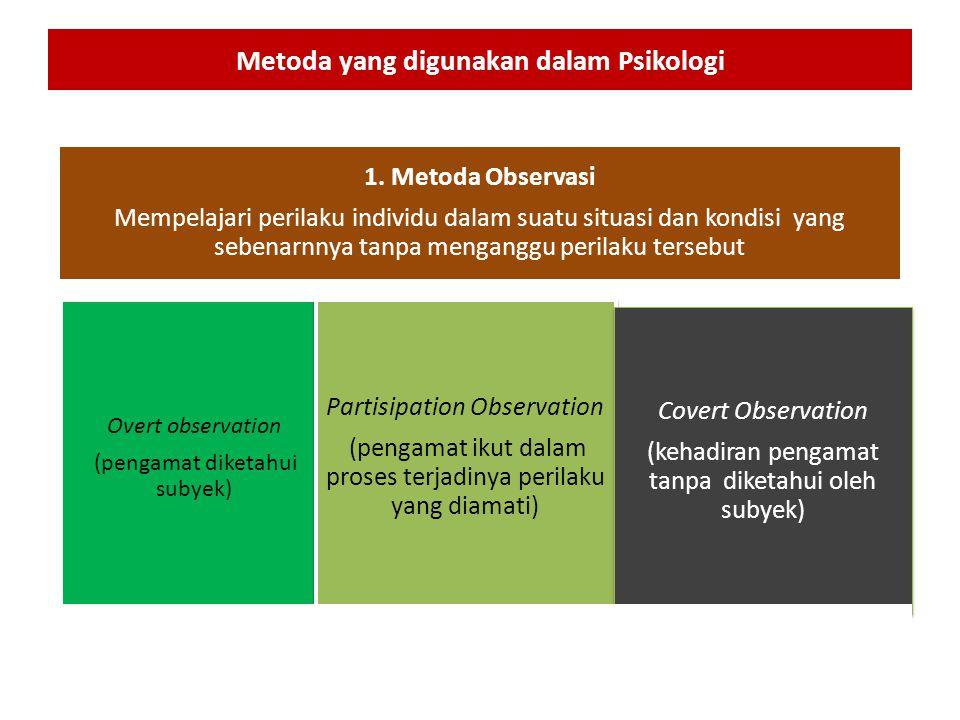 Psikologi Terapan (Applied Psychology) Psikologi Pendidikan Mempelajari perilaku individu dalam situasi pendidikan (meliputi proses belajar mengajar)