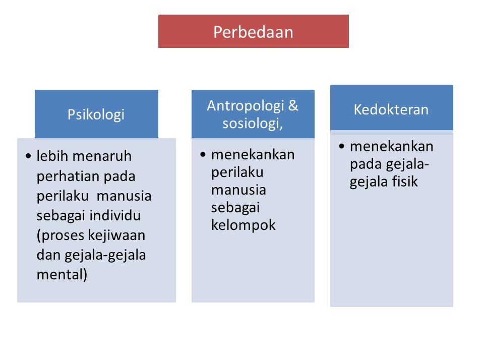 ami maryami Kaitan Psikologi dengan Ilmu Lain Perilaku manusia tidak hanya dipelajari oleh Psikologi. Ilmu-ilmu perilaku (behavioral science) Antropol