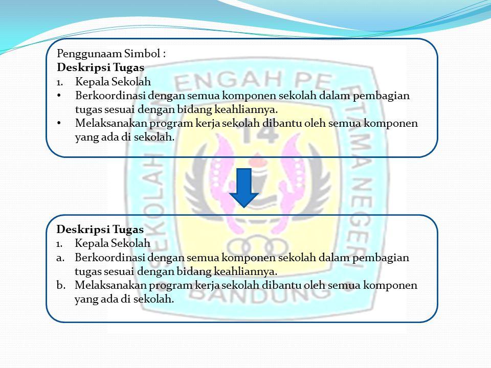 Penggunaam Simbol : Deskripsi Tugas 1.Kepala Sekolah Berkoordinasi dengan semua komponen sekolah dalam pembagian tugas sesuai dengan bidang keahlianny