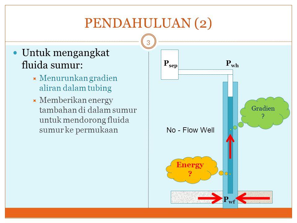PENDAHULUAN (2) Untuk mengangkat fluida sumur:  Menurunkan gradien aliran dalam tubing  Memberikan energy tambahan di dalam sumur untuk mendorong fl