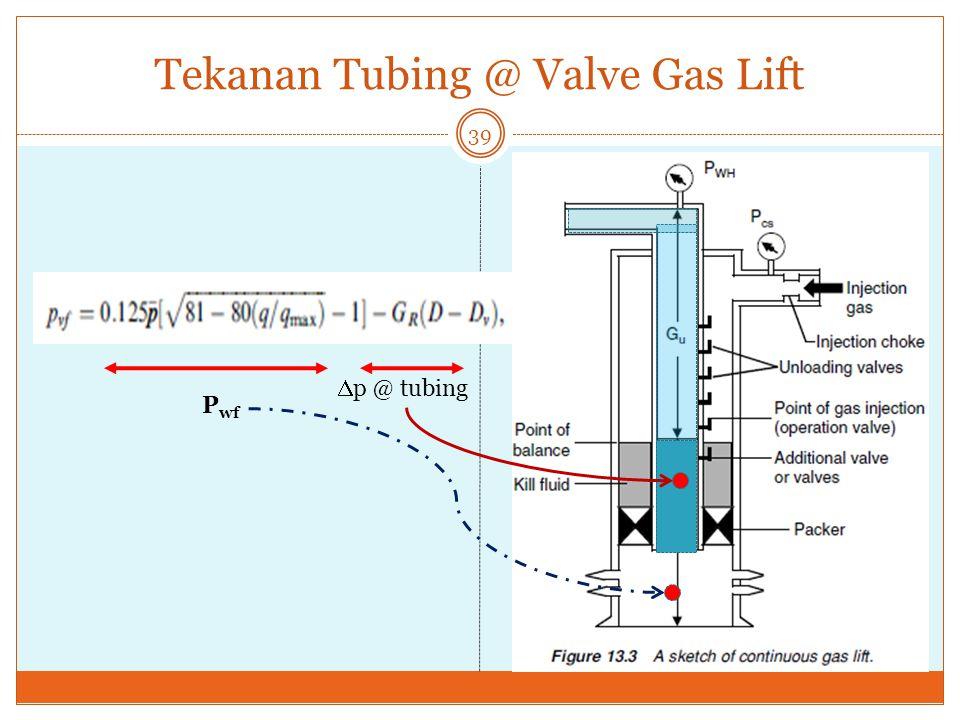 Tekanan Tubing @ Valve Gas Lift 39 P wf  p @ tubing