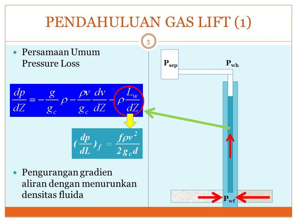 PENDAHULUAN GAS LIFT (1) 5 Persamaan Umum Pressure Loss Pengurangan gradien aliran dengan menurunkan densitas fluida P wf P wh P sep