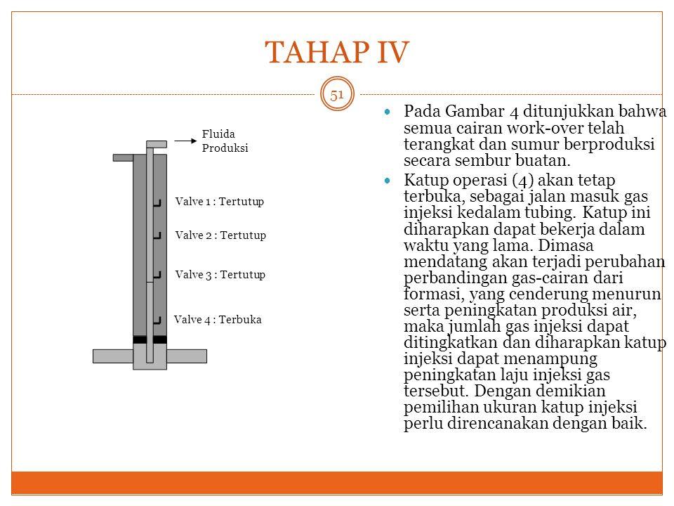 TAHAP IV 51 Pada Gambar 4 ditunjukkan bahwa semua cairan work-over telah terangkat dan sumur berproduksi secara sembur buatan. Katup operasi (4) akan