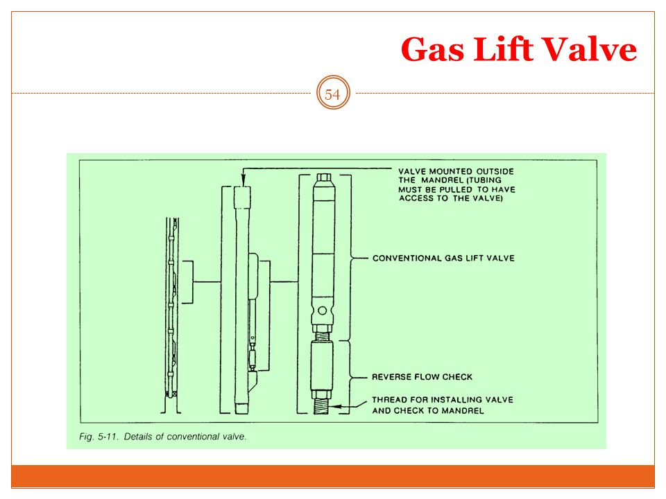 Gas Lift Valve 54