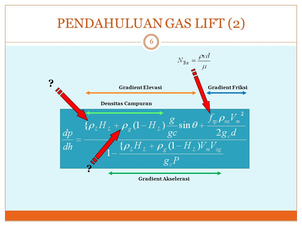 PENDAHULUAN GAS LIFT (2) Densitas Campuran Gradient ElevasiGradient Friksi Gradient Akselerasi ? ? 6
