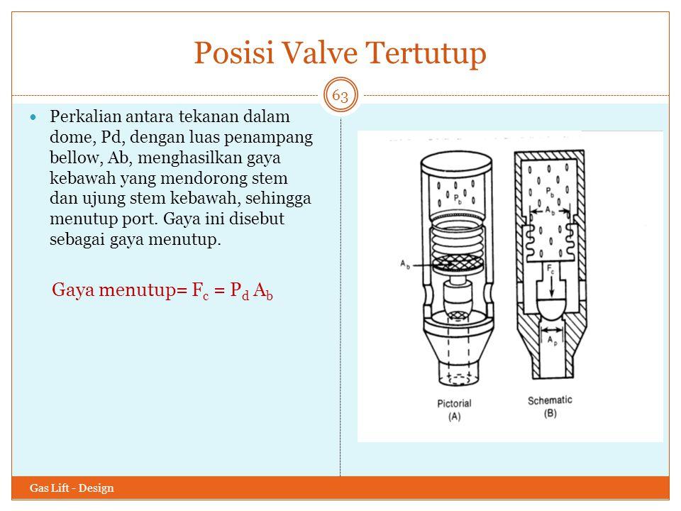 Posisi Valve Tertutup Gas Lift - Design 63 Perkalian antara tekanan dalam dome, Pd, dengan luas penampang bellow, Ab, menghasilkan gaya kebawah yang m