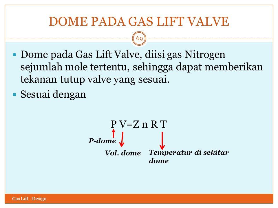 DOME PADA GAS LIFT VALVE Gas Lift - Design 69 Dome pada Gas Lift Valve, diisi gas Nitrogen sejumlah mole tertentu, sehingga dapat memberikan tekanan t