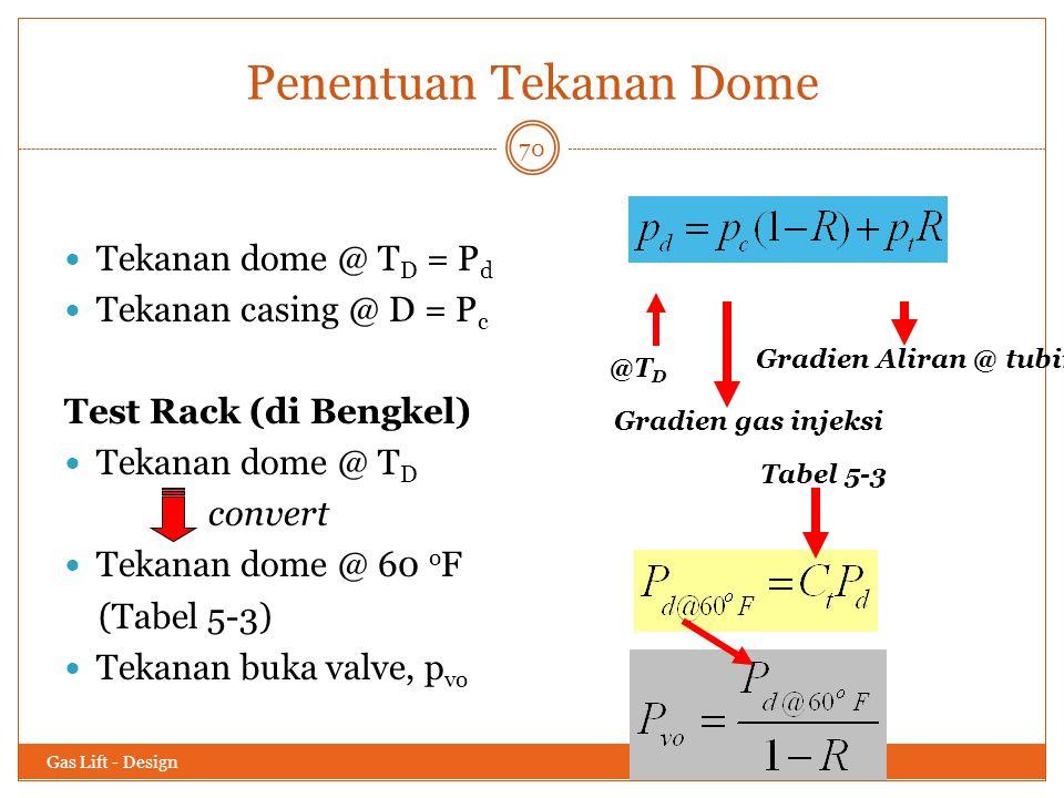 70 Gas Lift - Design Penentuan Tekanan Dome Tekanan dome @ T D = P d Tekanan casing @ D = P c Test Rack (di Bengkel) Tekanan dome @ T D convert Tekana