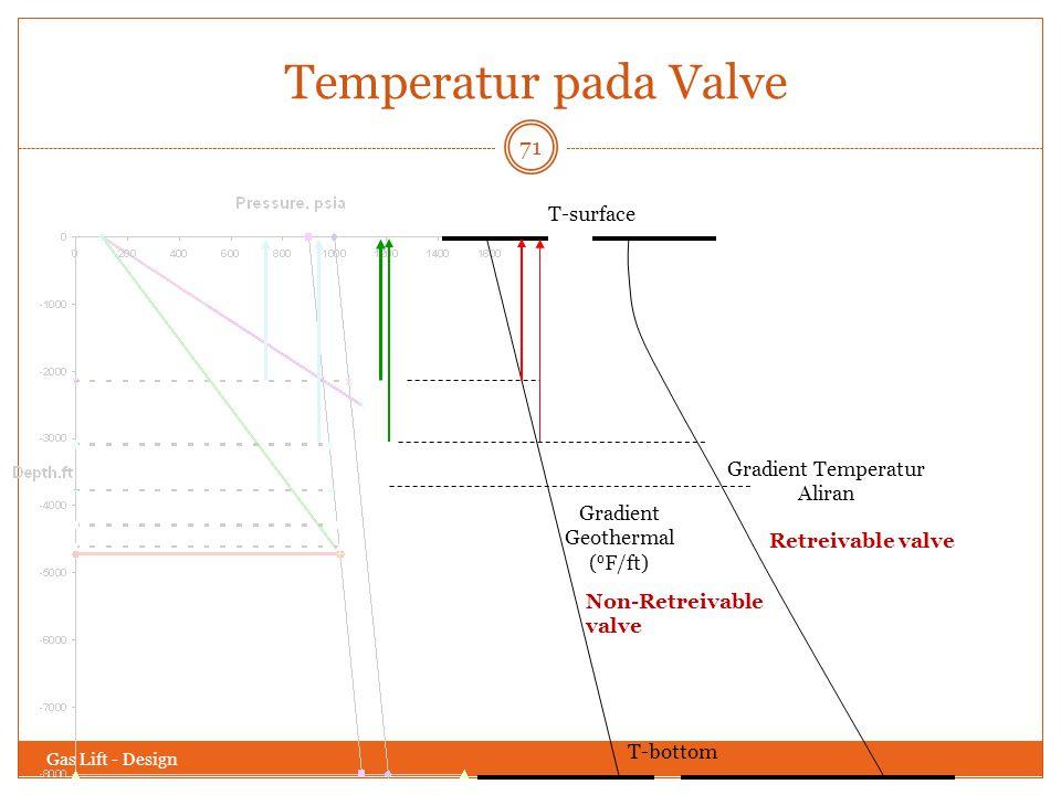 Temperatur pada Valve Gas Lift - Design 71 T-surface T-bottom Gradient Geothermal ( o F/ft) Gradient Temperatur Aliran Retreivable valve Non-Retreivab