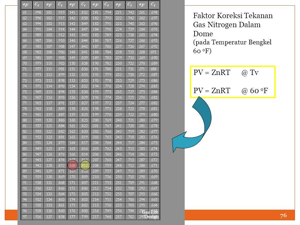 76 Gas Lift - Design Faktor Koreksi Tekanan Gas Nitrogen Dalam Dome (pada Temperatur Bengkel 60 o F) PV = ZnRT @ Tv PV = ZnRT @ 60 o F