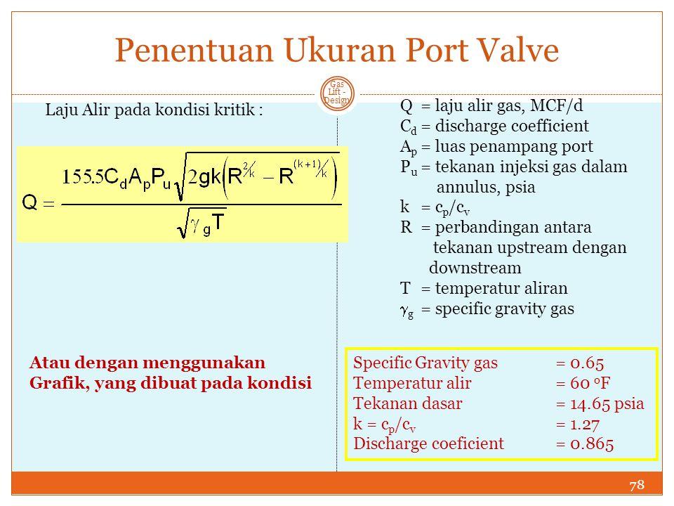78 Gas Lift - Design Penentuan Ukuran Port Valve Q= laju alir gas, MCF/d C d = discharge coefficient A p = luas penampang port P u = tekanan injeksi g