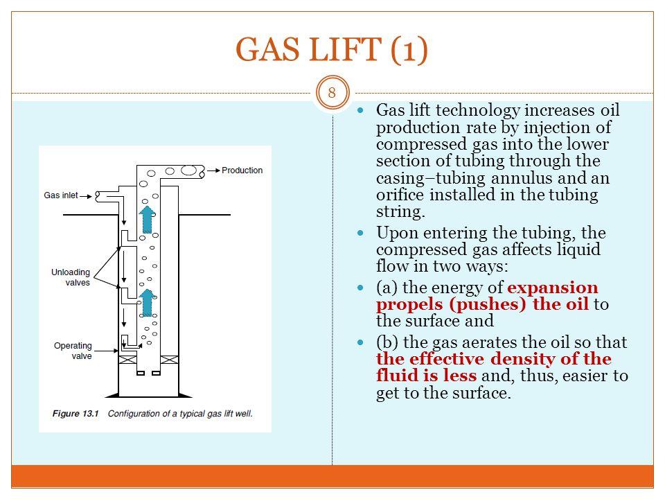 Kebutuhan Gas Injeksi (2) 29 Q g-inj >> maka Q liq >> Pertambahan Q liq makin kecil dengan makin meningkatnya Q g-inj Sampai suatu saat dengan pertambahan Q g- inj, Q liq berkurang Titik puncak dimana Q liq maksimum disebut sebagai Q optimum