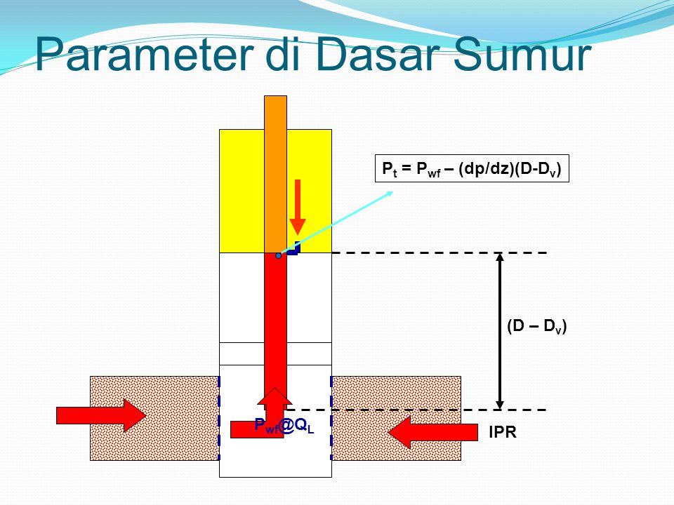 Parameter di Dasar Sumur (D – D v ) P wf @Q L P t = P wf – (dp/dz)(D-D v ) IPR