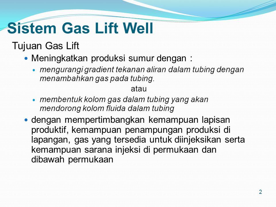 2 Sistem Gas Lift Well Tujuan Gas Lift Meningkatkan produksi sumur dengan : mengurangi gradient tekanan aliran dalam tubing dengan menambahkan gas pada tubing.