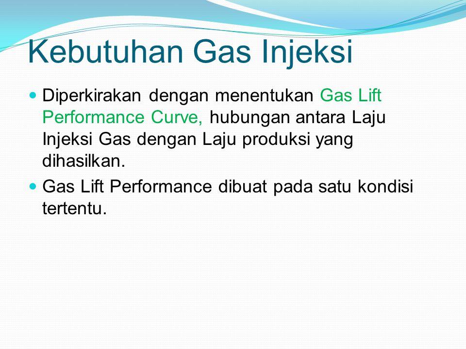 Kebutuhan Gas Injeksi Diperkirakan dengan menentukan Gas Lift Performance Curve, hubungan antara Laju Injeksi Gas dengan Laju produksi yang dihasilkan.