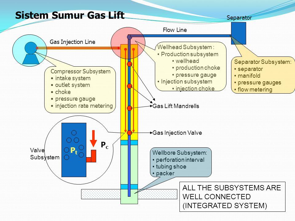 Gas lift dummy