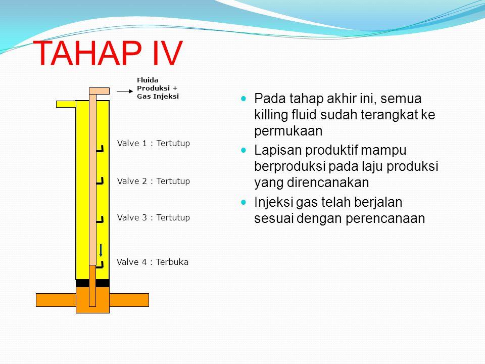 TAHAP IV Pada tahap akhir ini, semua killing fluid sudah terangkat ke permukaan Lapisan produktif mampu berproduksi pada laju produksi yang direncanakan Injeksi gas telah berjalan sesuai dengan perencanaan Fluida Produksi + Gas Injeksi Valve 1 : Tertutup Valve 2 : Tertutup Valve 3 : Tertutup Valve 4 : Terbuka
