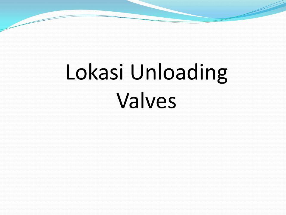 Lokasi Unloading Valves