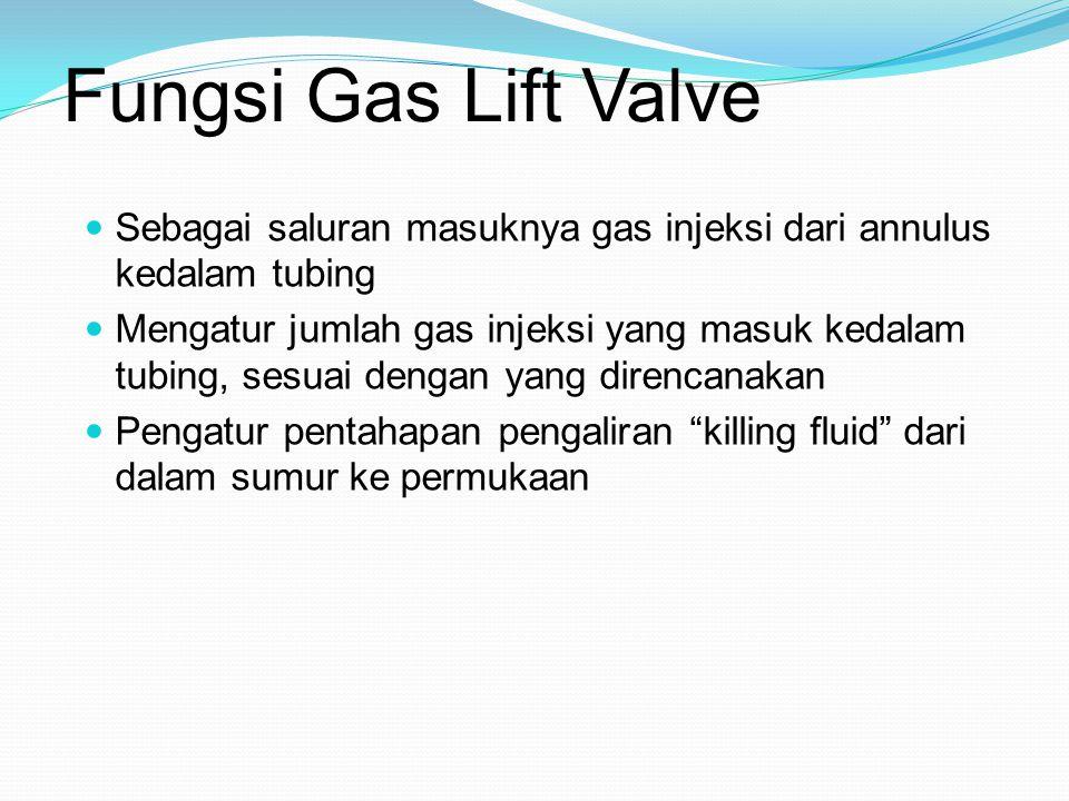 Fungsi Gas Lift Valve Sebagai saluran masuknya gas injeksi dari annulus kedalam tubing Mengatur jumlah gas injeksi yang masuk kedalam tubing, sesuai dengan yang direncanakan Pengatur pentahapan pengaliran killing fluid dari dalam sumur ke permukaan