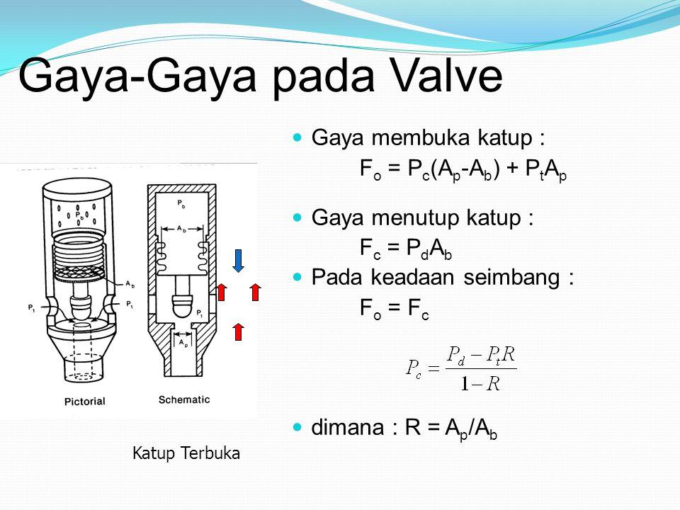 Gaya-Gaya pada Valve Gaya membuka katup : F o = P c (A p -A b ) + P t A p Gaya menutup katup : F c = P d A b Pada keadaan seimbang : F o = F c dimana : R = A p /A b Katup Terbuka