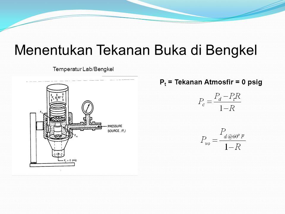 Menentukan Tekanan Buka di Bengkel Temperatur Lab/Bengkel P t = Tekanan Atmosfir = 0 psig
