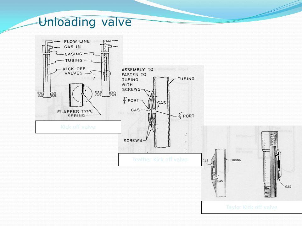 Unloading valve Kick off valve Teather Kick off valve Taylor Kick off valve