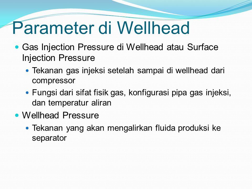 APLIKASI NODAL SYSTEM ANALYSIS PADA SUMUR GAS LIFT Katup Tertutup Katup Terbuka Pengatur Jumlah Gas yang masuk kedalam Tubing