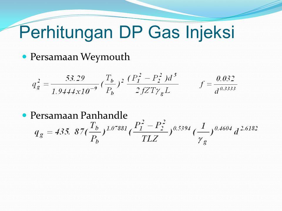 Parameter berpengaruh terhadap kebutuhan Gas Injeksi Laju produksi yang direncanakan Ketersediaan Gas Injeksi Variabel-variabel dalam sistem sumur gas lift (P wh,P so,P sep,Temp, Valve Depth, dll) Kapasitas Kompresor