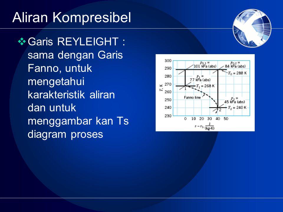 Aliran Kompresibel  Garis REYLEIGHT : sama dengan Garis Fanno, untuk mengetahui karakteristik aliran dan untuk menggambar kan Ts diagram proses