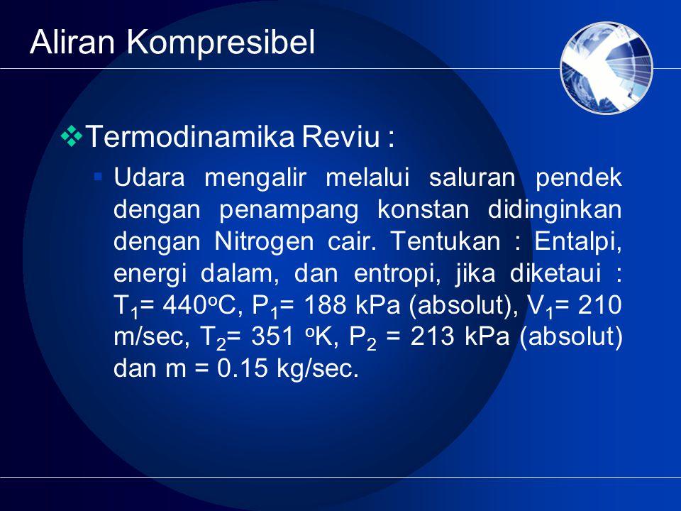 Aliran Kompresibel 2 1 FLOW P 1 = 98.5 kPa (abs) T o = 296 K P o = 101 kPa (abs) T 2 = 287 K D = 7.16 mm
