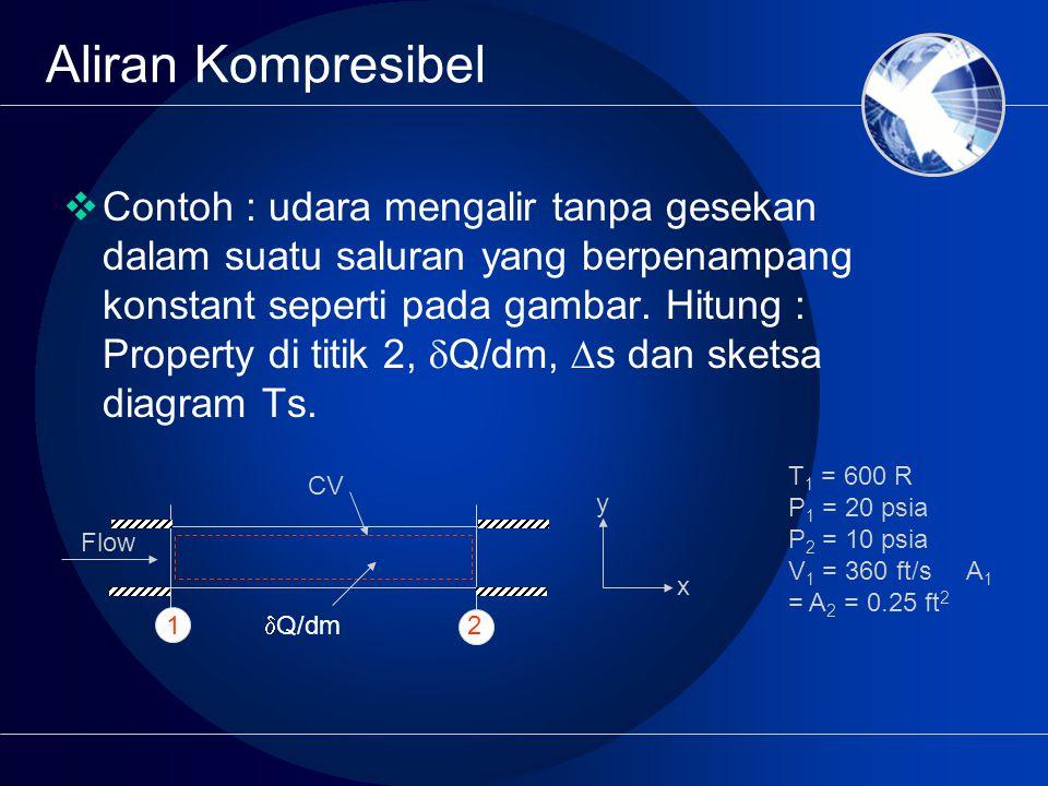Aliran Kompresibel  Contoh : udara mengalir tanpa gesekan dalam suatu saluran yang berpenampang konstant seperti pada gambar. Hitung : Property di ti