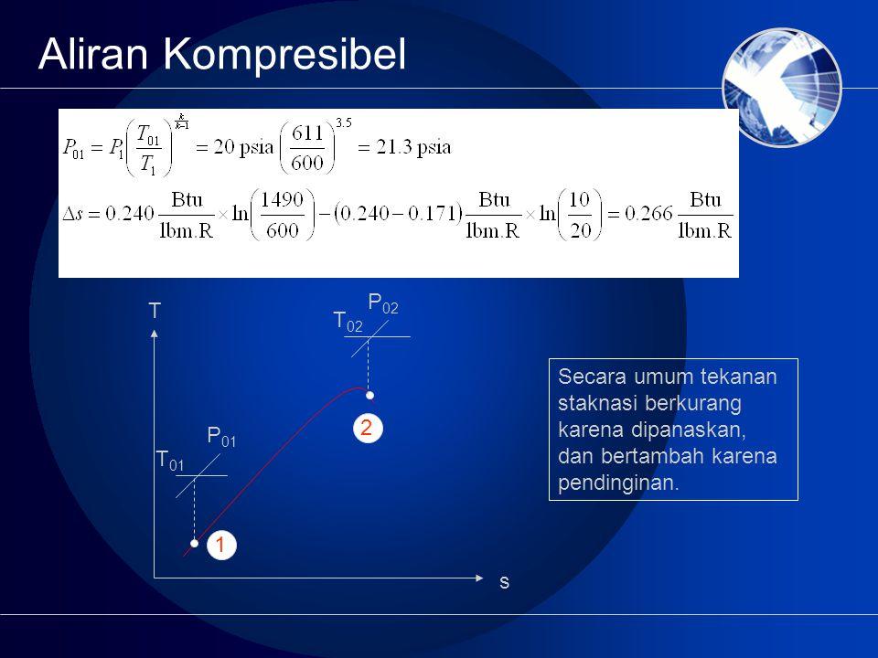 T 02 T s 2 1 T 01 P 01 P 02 Secara umum tekanan staknasi berkurang karena dipanaskan, dan bertambah karena pendinginan.