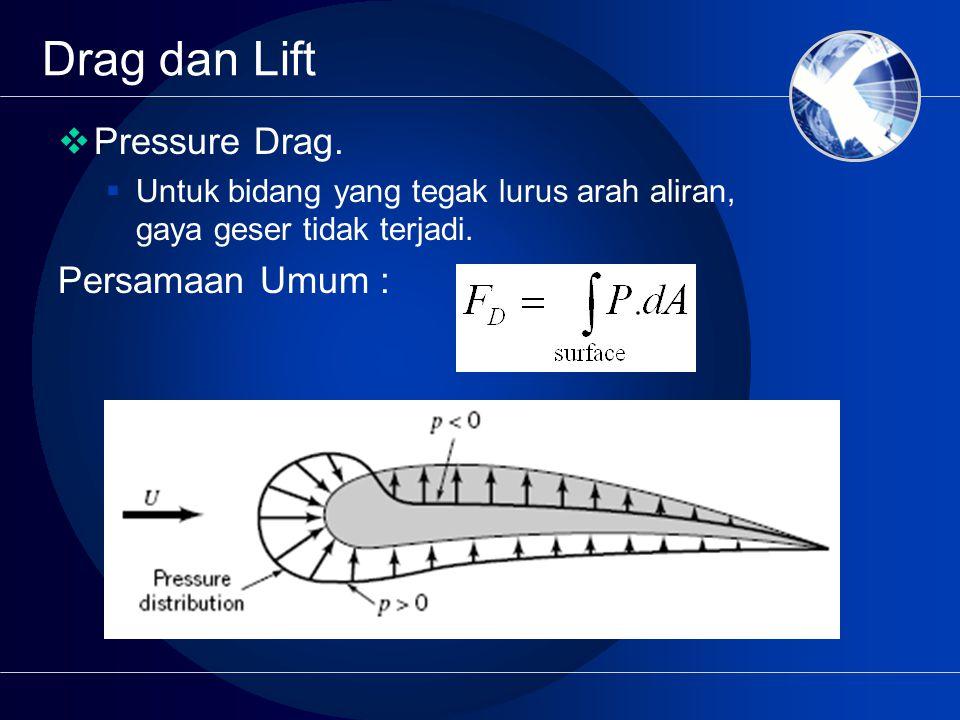  Pressure Drag.  Untuk bidang yang tegak lurus arah aliran, gaya geser tidak terjadi. Persamaan Umum :