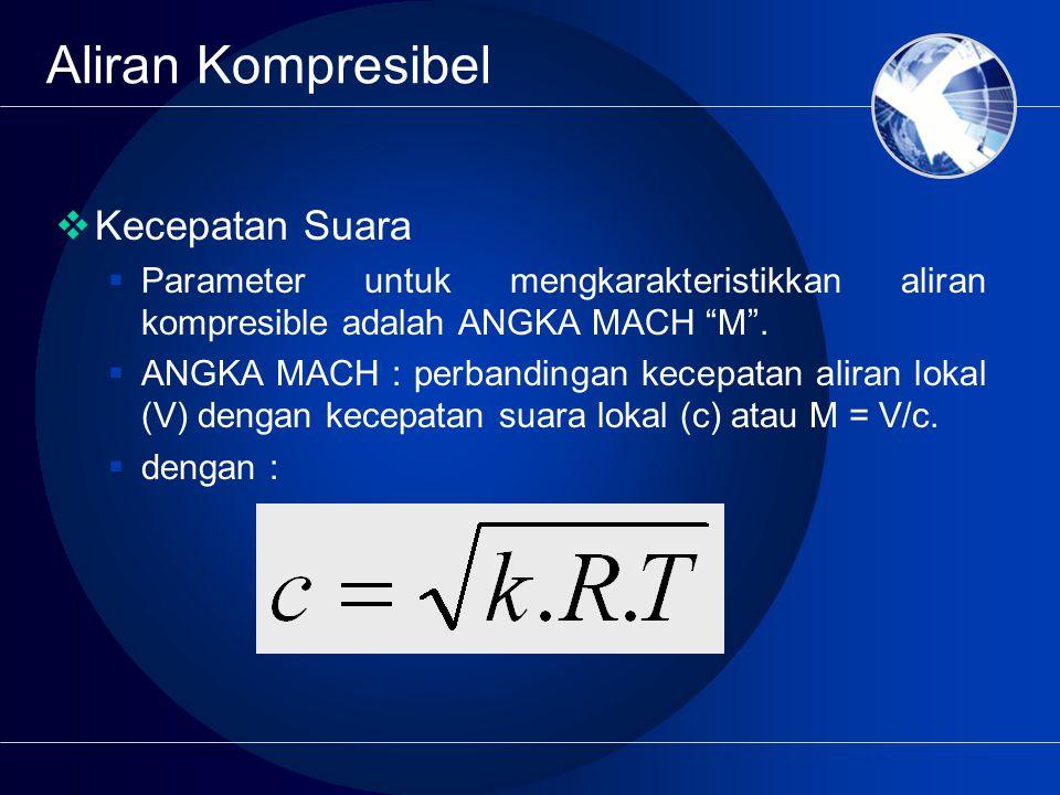 Aliran Kompresibel  ANGKA MACH :  M < 0.3 : KOMPRESIBEL  M < 1 : SUBSONIK  M > 1 : SUPERSONIK  0.9 < M < 1.1 : TRANSONIK  M ≥ 5 : HYPERSONIK