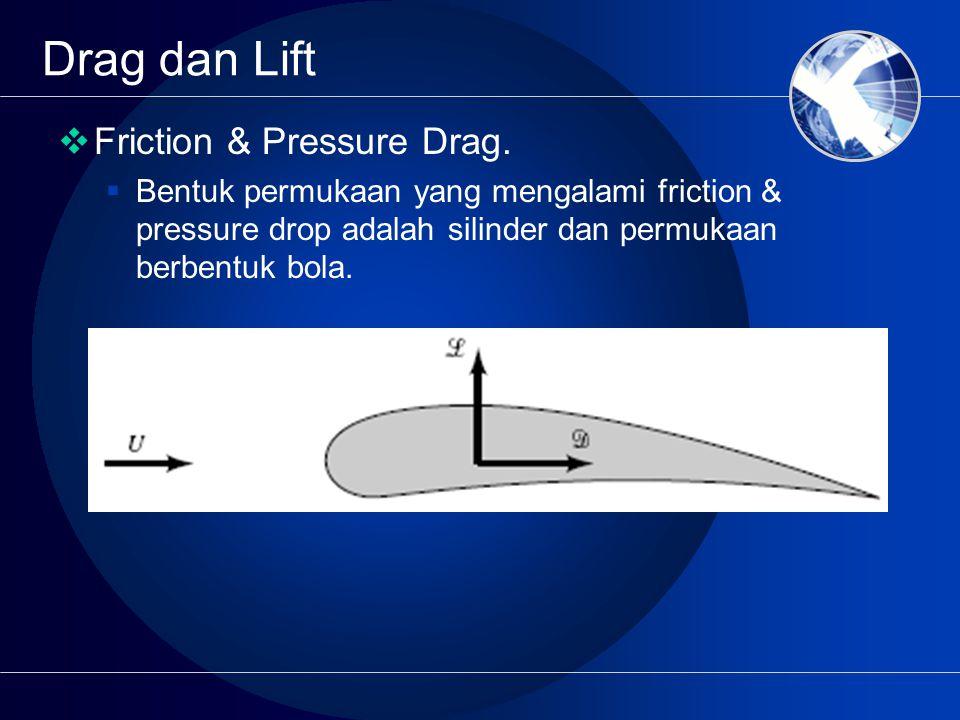  Friction & Pressure Drag.  Bentuk permukaan yang mengalami friction & pressure drop adalah silinder dan permukaan berbentuk bola.