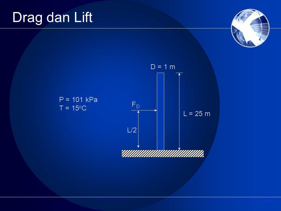 Drag dan Lift L = 25 m FDFD L/2 D = 1 m P = 101 kPa T = 15 o C