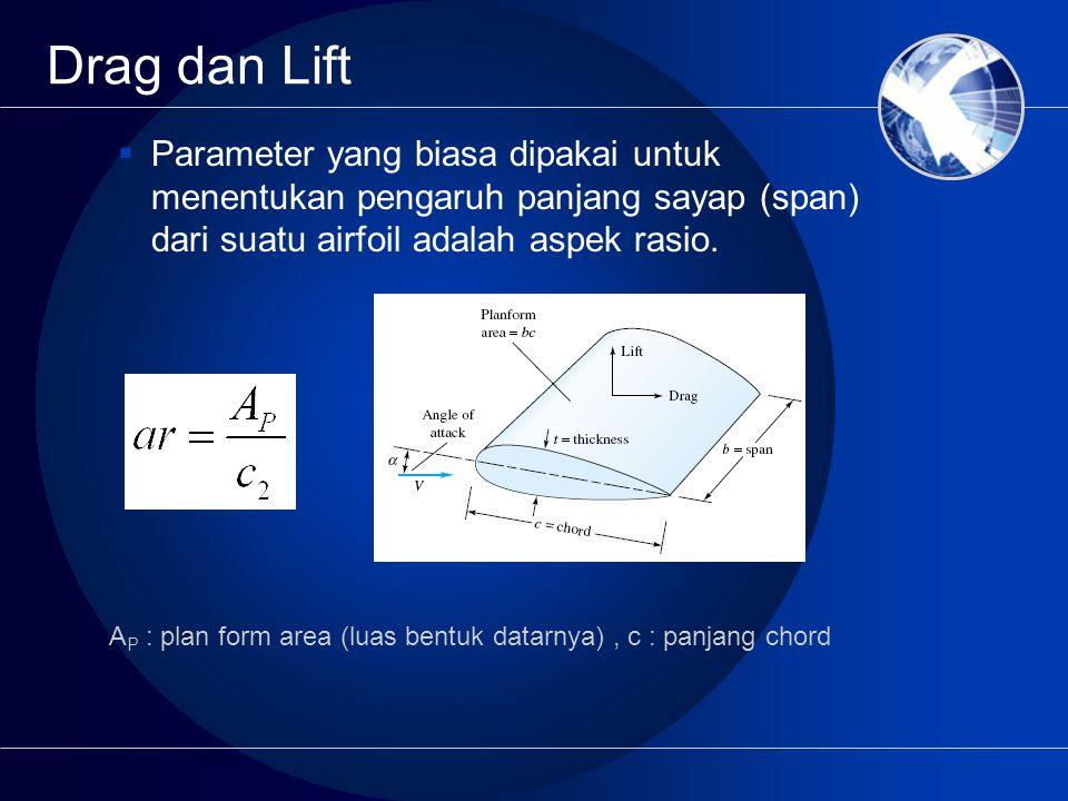 Drag dan Lift  Parameter yang biasa dipakai untuk menentukan pengaruh panjang sayap (span) dari suatu airfoil adalah aspek rasio. A P : plan form are
