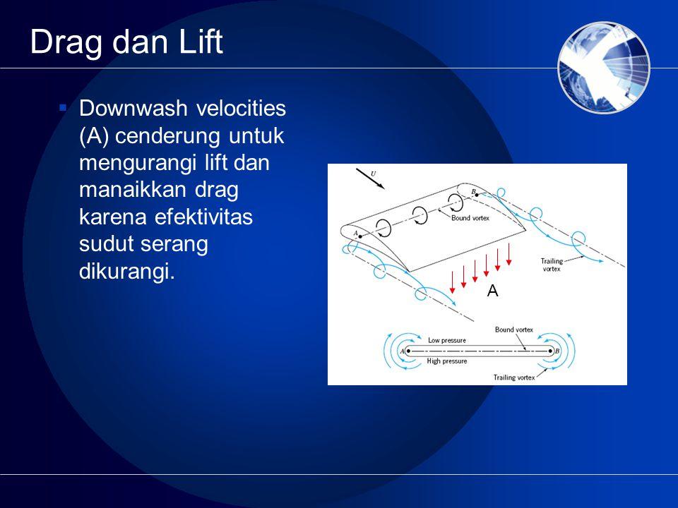 Drag dan Lift  Downwash velocities (A) cenderung untuk mengurangi lift dan manaikkan drag karena efektivitas sudut serang dikurangi. A