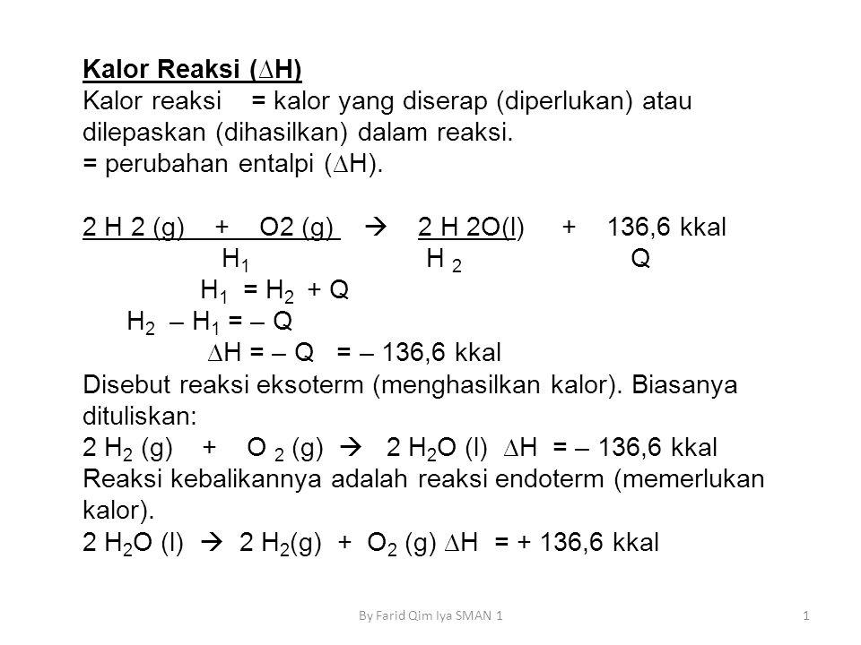 Contoh soal : 1.Diketahui : 2H 2(g) + O 2(g)  2H 2 O (cair) ΔH = -136 Kkal = ΔH f = 2 mol H 2 O H 2(g) + O 2(g)  H 2 O 2(cair) ΔH = -44,8 Kkal = ΔH f o H 2 O 2 Hitung ΔH untuk reaksi : 2H 2 O 2(cair)  2H 2 O + O 2 ΔH reaksi = Jawab : 2H 2 O 2(cair)  2H 2 O + O 2 ΔH reaksi = 2 x (- 44,8) -136 -89,6 ΔH reaksi = ∑ ΔH f o kanan - ∑ ΔH f o kiri = -136 – (-89,6) = - 46,4 12By Farid Qim Iya SMAN 1