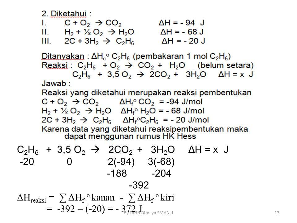 C 2 H 6 + 3,5 O 2  2CO 2 + 3H 2 O ΔH = x J -20 0 2(-94) 3(-68) -188 -204 -392 ΔH reaksi = ∑ ΔH f o kanan - ∑ ΔH f o kiri = -392 – (-20) = - 372 J 17B